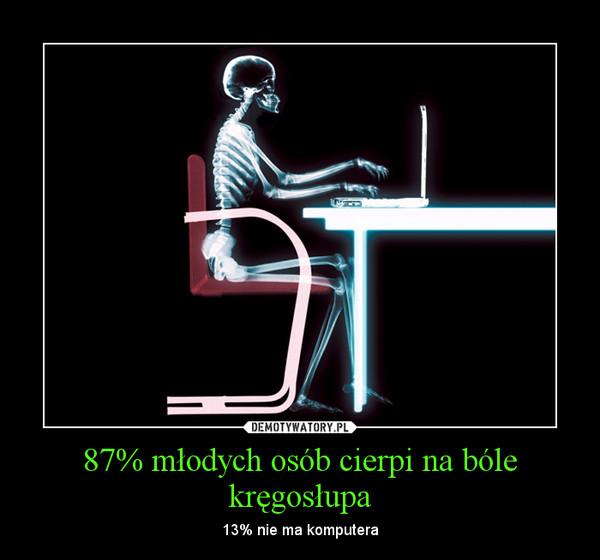 87% młodych osób cierpi na bóle kręgosłupa – 13% nie ma komputera