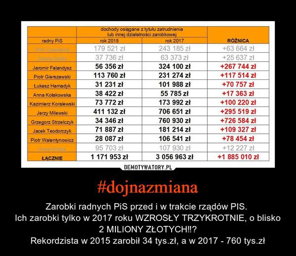 #dojnazmiana – Zarobki radnych PiS przed i w trakcie rządów PIS. Ich zarobki tylko w 2017 roku WZROSŁY TRZYKROTNIE, o blisko 2 MILIONY ZŁOTYCH‼️Rekordzista w 2015 zarobił 34 tys.zł, a w 2017 - 760 tys.zł