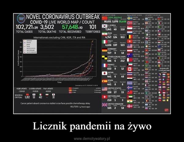 Licznik pandemii na żywo –