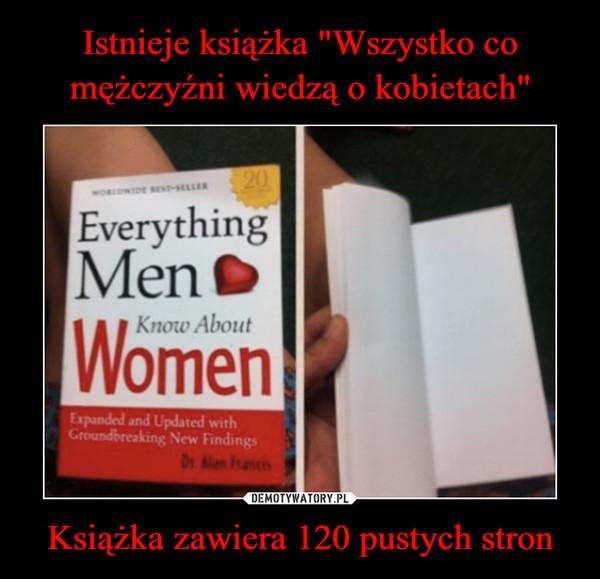 Książka zawiera 120 pustych stron –