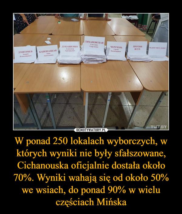 W ponad 250 lokalach wyborczych, w których wyniki nie były sfałszowane, Cichanouska oficjalnie dostała około 70%. Wyniki wahają się od około 50% we wsiach, do ponad 90% w wielu częściach Mińska –