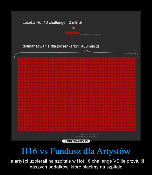 H16 vs Fundusz dla Artystów – Ile artyści uzbierali na szpitale w Hot 16 challenge VS ile przytulili naszych podatków, które płacimy na szpitale