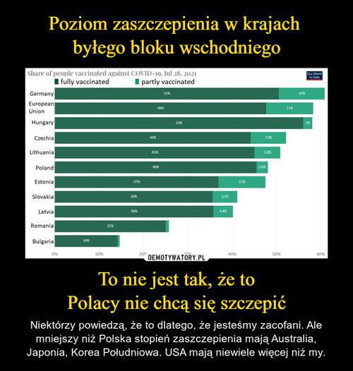 Poziom zaszczepienia w krajach  byłego bloku wschodniego To nie jest tak, że to Polacy nie chcą się szczepić